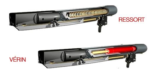 Système de propulsion de la carabine à ressort ou à vérin.